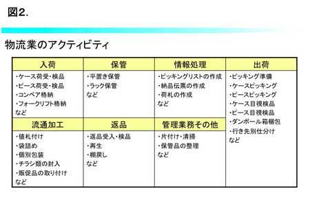 funaihigashi2.jpg