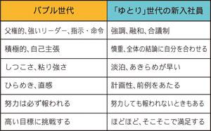 yutori_0310.jpg