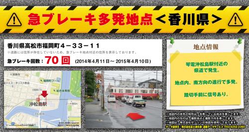 香川県高松市福岡町4−33−11