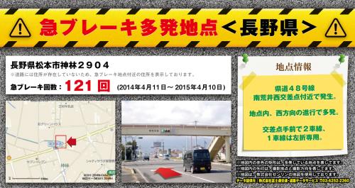 長野県松本市神林2904