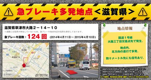滋賀県草津市大路2−14−10