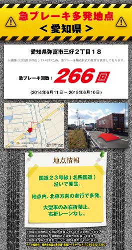 愛知県弥富市三好2丁目18
