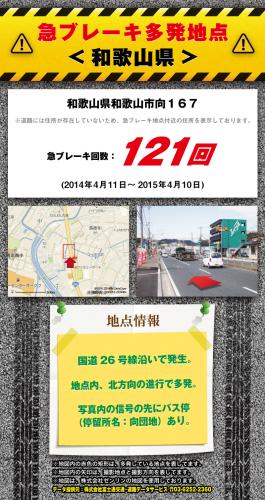 和歌山県和歌山市向167