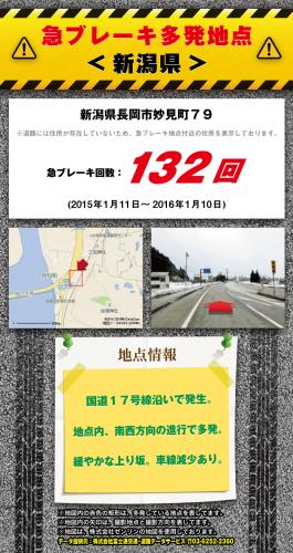 新潟県長岡市妙見町79
