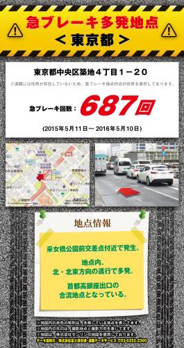 東京都中央区築地4丁目1−20