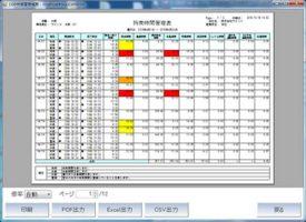 ウイット デジタコ活用の労務管理