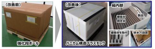 日立物流 パッケージングコンテストで「重量物包装部門賞」を受賞