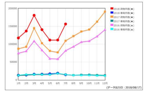 日貨協連 WebKITが堅調に推移、来春にはスマホ対応も