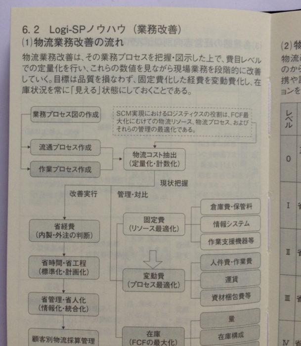 ロジSP 独自のノウハウ掲載「ロジスティクス手帳」販売