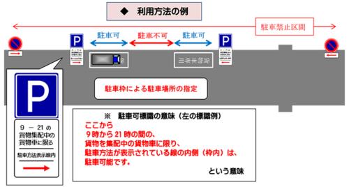 警視庁 貨物集配中の車両、駐車規制の見直し