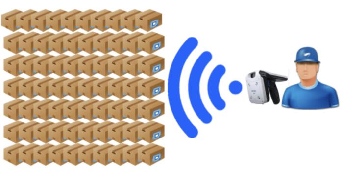 ZAICO RFID対応システム、月額5万円で提供