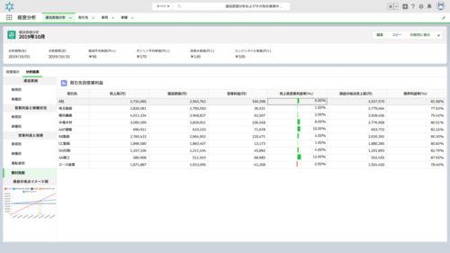 イージスワン 「AEGISAPP運送業」に経営分析機能を追加