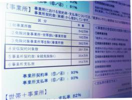 NHKが契約率、支払率を高率にミスリード 疑心暗鬼に…