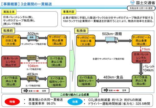 九州運輸局 異業種による共同一貫輸送を開始