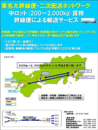 丸全昭和運輸 中ロット対象の幹線輸送を開始