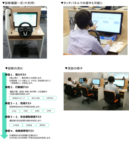 ヤマト・スタッフ・サプライ 運転適性診断システム刷新、4月から運用