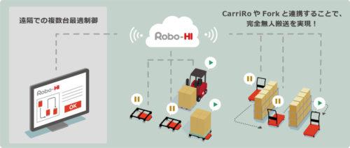 ZMPの物流支援ロボット「キャリロ」 複数台での最適制御機能を追加