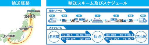 日通 NEX—NET:Seaライン、新航路加えて発売