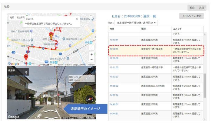 ジェネクスト 交通違反を見える化、クラウド型運転管理システム「アイコンタクト」