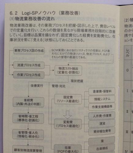 ロジSP 「カサイ式ロジスティクス手帳2021」の受付を開始