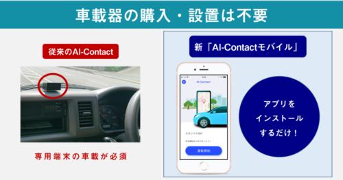 ジェネクスト スマホアプリで事故防止「AI―Contactモバイル」
