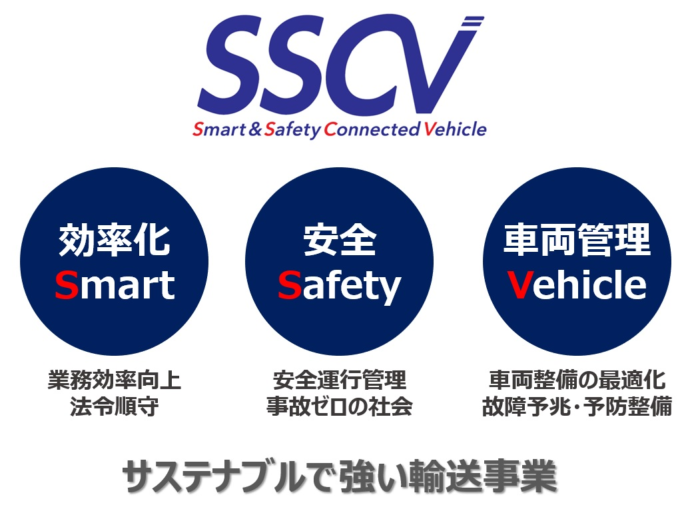日立物流 新サービス「SSCV―Smart」提供開始