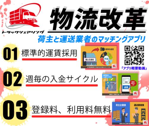 木村創建 緊急便マッチングアプリ「トラックシェアリング」