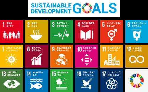 SDGsの取り組み 企業に与える影響