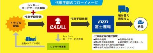 富士運輸とJNS 業界初の代車手配サービス開始