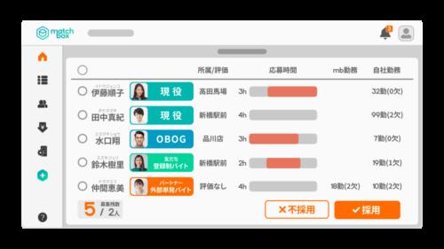 Matchbox Technologies「人材バンク」構築アプリ「matchbox」を物流事業者に提案