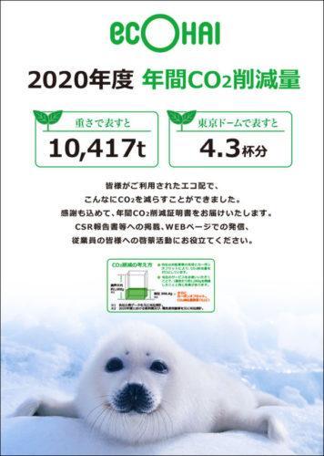エコ配 年間CO2排出量を発表